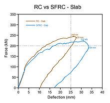 02_Rib-deck 실험 그래프.jpg