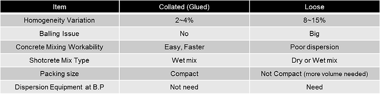 glued vs. loose.png