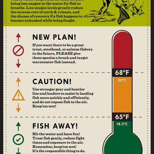 Warm Water Caution for Coldwater  Fish