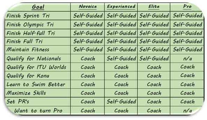Coach No Coach Goals.jpg