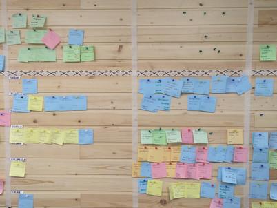 Как мы стали выпускать нужные задачи точно вовремя в информационной системе «Додо ИС»