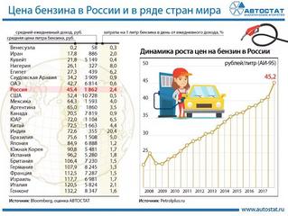 Статистика или политическая игра в цифры?
