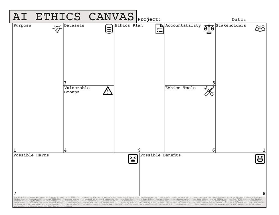 AI_Ethics_Canvas_0.2.png