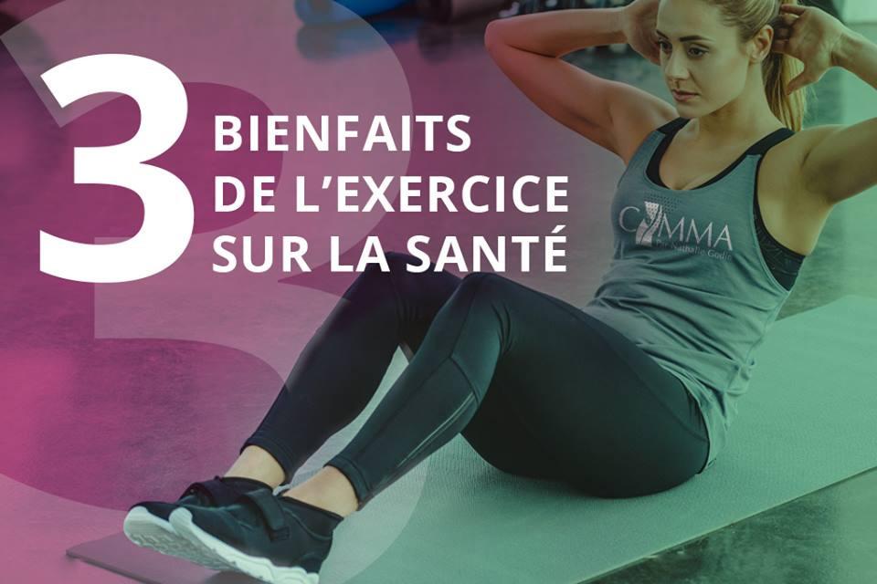 3 bienfaits de l'exercice sur la santé  On nous répète toujours que l'activité physique est bonne pour la santé. Mais quels sont ses principaux bienfaits pour nous, concrètement?  ✔️ L'exercice est bon pour la santé mentale Vous voulez marcher, jogger, courir, aller vous entraîner au centre sportif près de chez vous? Peu importe votre choix, l'activité physique améliore l'humeur, l'estime de soi et le bien-être en général. En plus, elle contribue à un niveau de stress plus bas et à un meilleur sommeil.  ✔️ L'exercice contribue à prévenir les problèmes de santé Si vous êtes plus actif, vous êtes moins à risque de développer certaines maladies liées à une vie sédentaire. On parle ici de problèmes cardiaques, du diabète, de l'embonpoint, du mauvais cholestérol, etc.  ✔️ L'exercice vous permet d'être en meilleure forme Lorsque vous faites de l'activité physique, vous renforcez vos os, augmentez votre tonus musculaire et élevez votre métabolisme en général. Vous contribuez également à l'amélioration de votre posture et à la réduction de votre tour de taille.  Au final, l'important, c'est de bouger pour améliorer votre qualité de vie et votre santé!