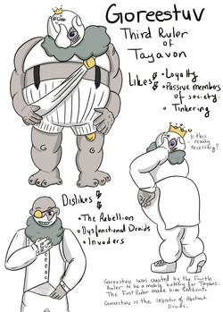 Goreestuv Character Sheet