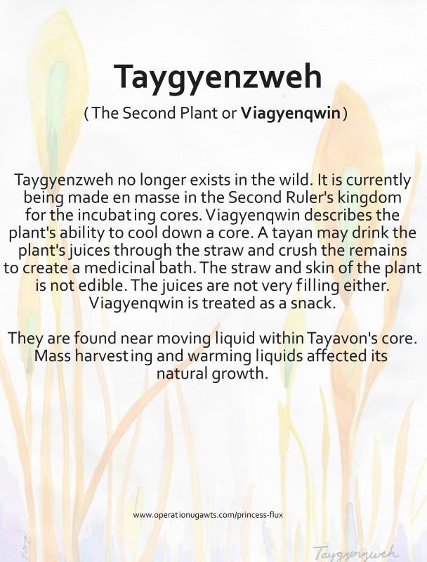 Viagyenqwin Explanation