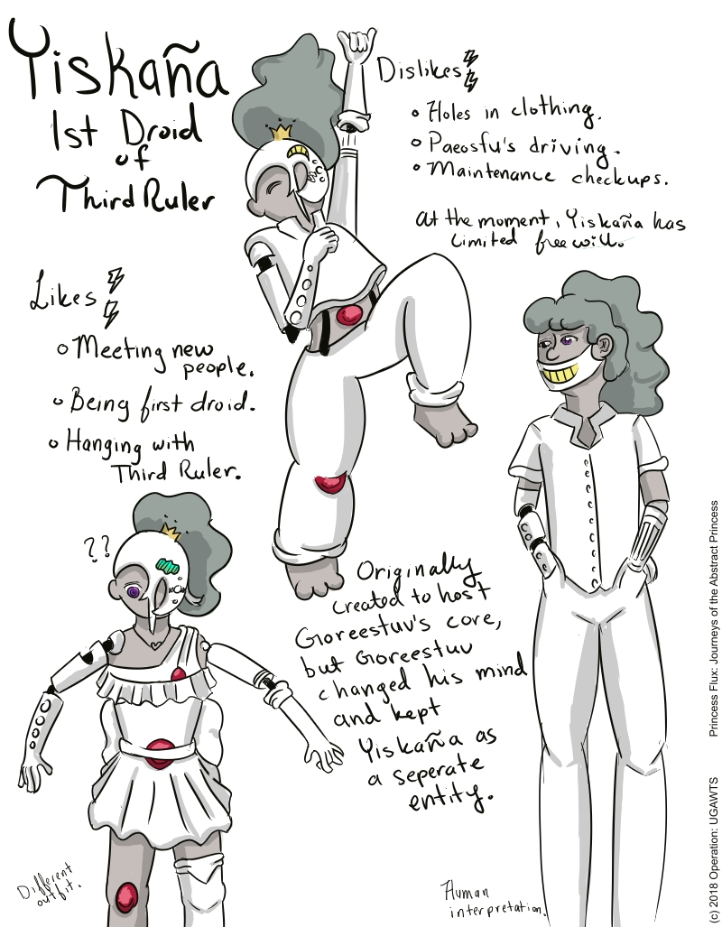 Yiskaña Character Sheet