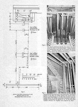 Étude de la mécanique de l'orLegros.jpgue Clicqot de Souvigny, par Henri Legros