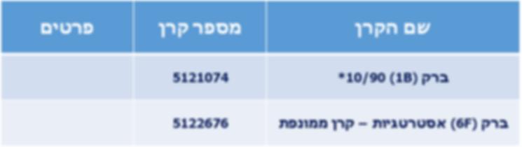 טבלה 231218.png