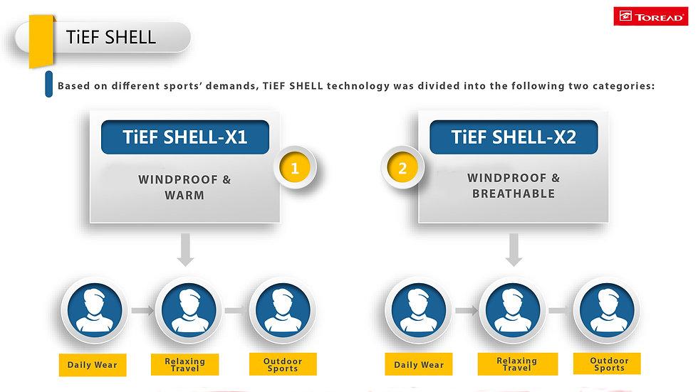TiEF Shell 4.jpg