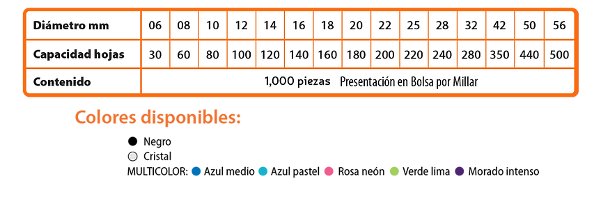 arillo espiral 3a1 (tabla).png