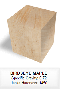 013 BIRDEYE MAPLE.png