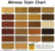 Minwas Stain Colors.jpg