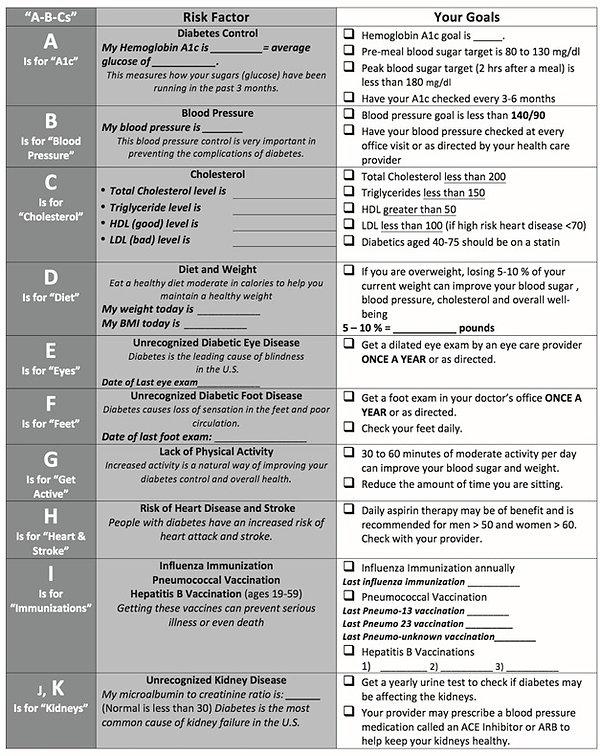 diabetes-report-card.jpg