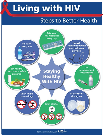 living-with-HIV-steps-to-better-health.p