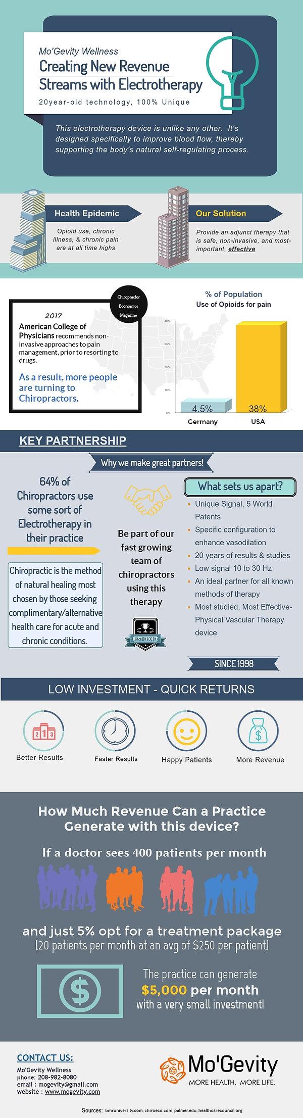Why-Partner.jpg