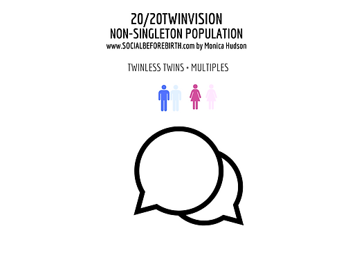 2020VisionTwinChart3TT.png