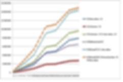 GB Programing-graph cost analysis.png