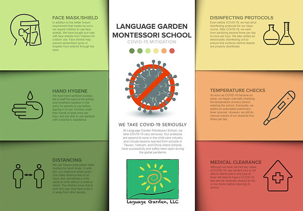 Language Garden Montessori School COVID-19 Mitigation Infographic