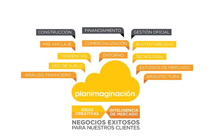 inografia planimaginacion 3-01.png