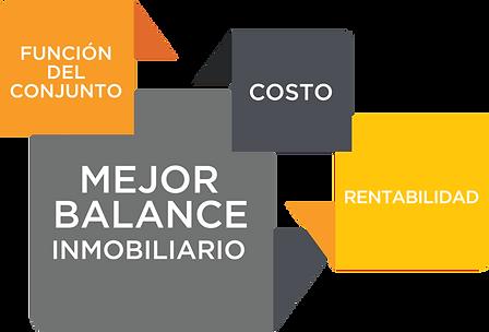 infografía_gerencia.png