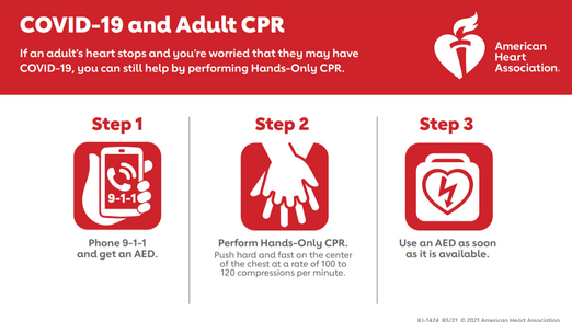 COVID Updated Algorithms for CPR and AED Use