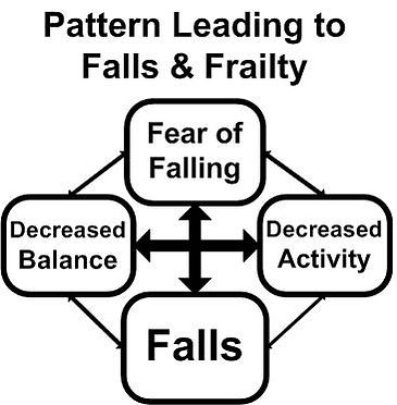 fall prevention pattern 2.jpg