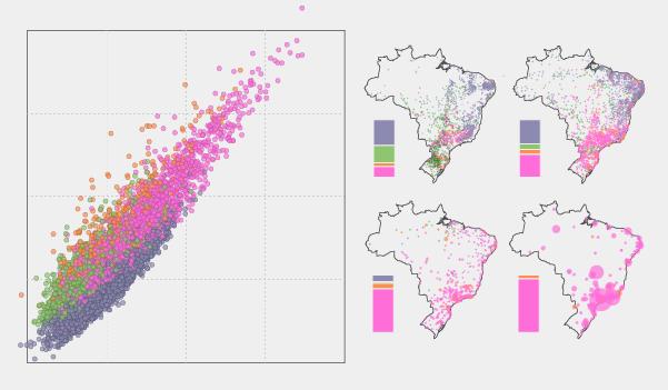 Qual o principal setor na composição do PIB dos municípios brasileiros