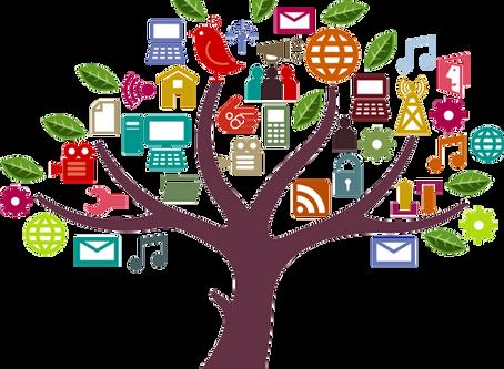 Social Media; Die perfekte Gelegenheit für Marketing