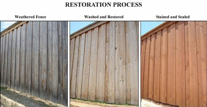 Restoration Process in Fences