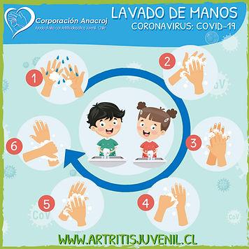 Facebook_-_Diseños__CORONAVIRUS_(Lavado