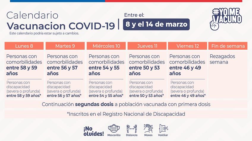 Calendario Vacunación semana 8 de marzo