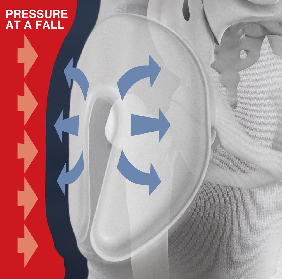 SafeHip AirX Hip Protector - Unisex