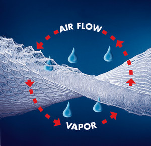 SafeHip AirX Open Hip Protector - Unisex