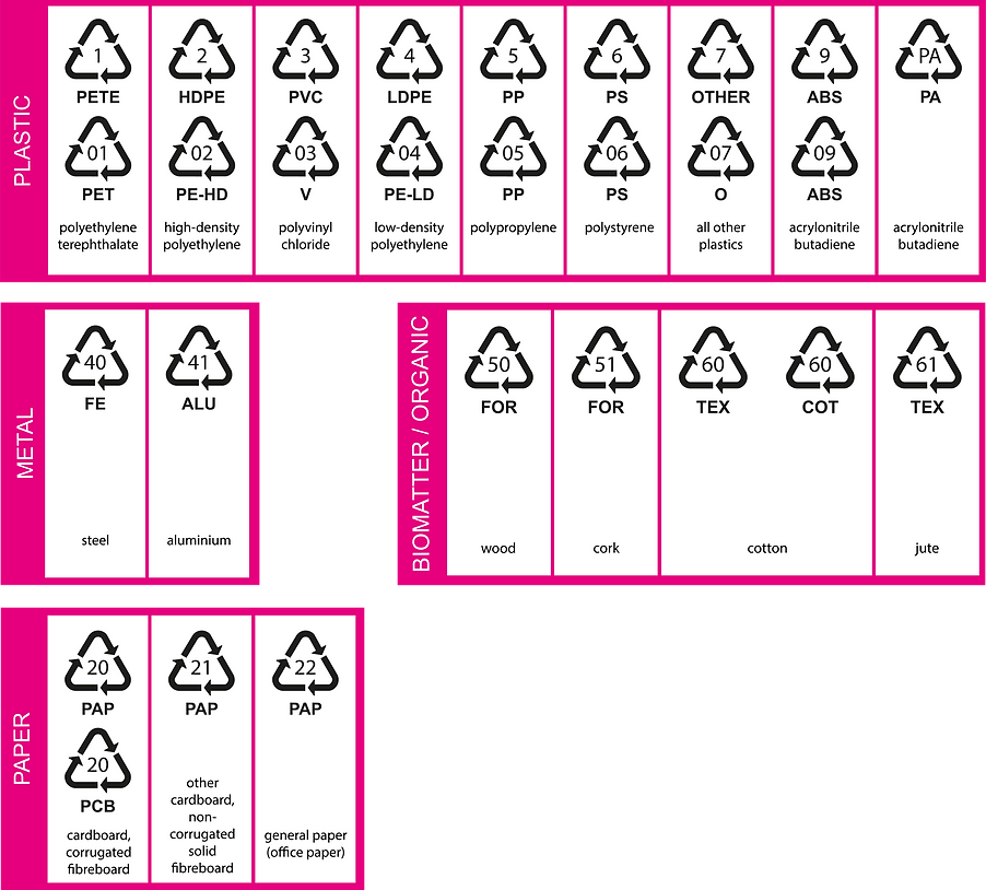 SUPERDRUG_RECYCLING MATERIALS@4x.png