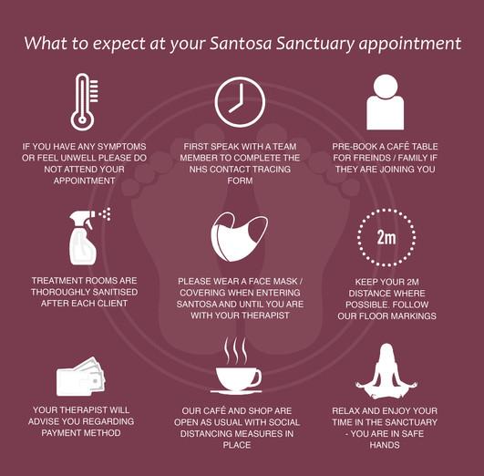 Santosa Wellness Centre
