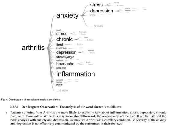 arthritis-nlp.png
