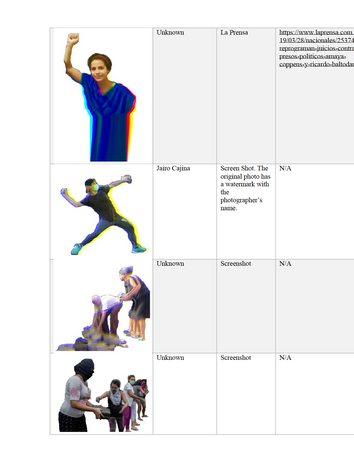 Image Citation Table 2