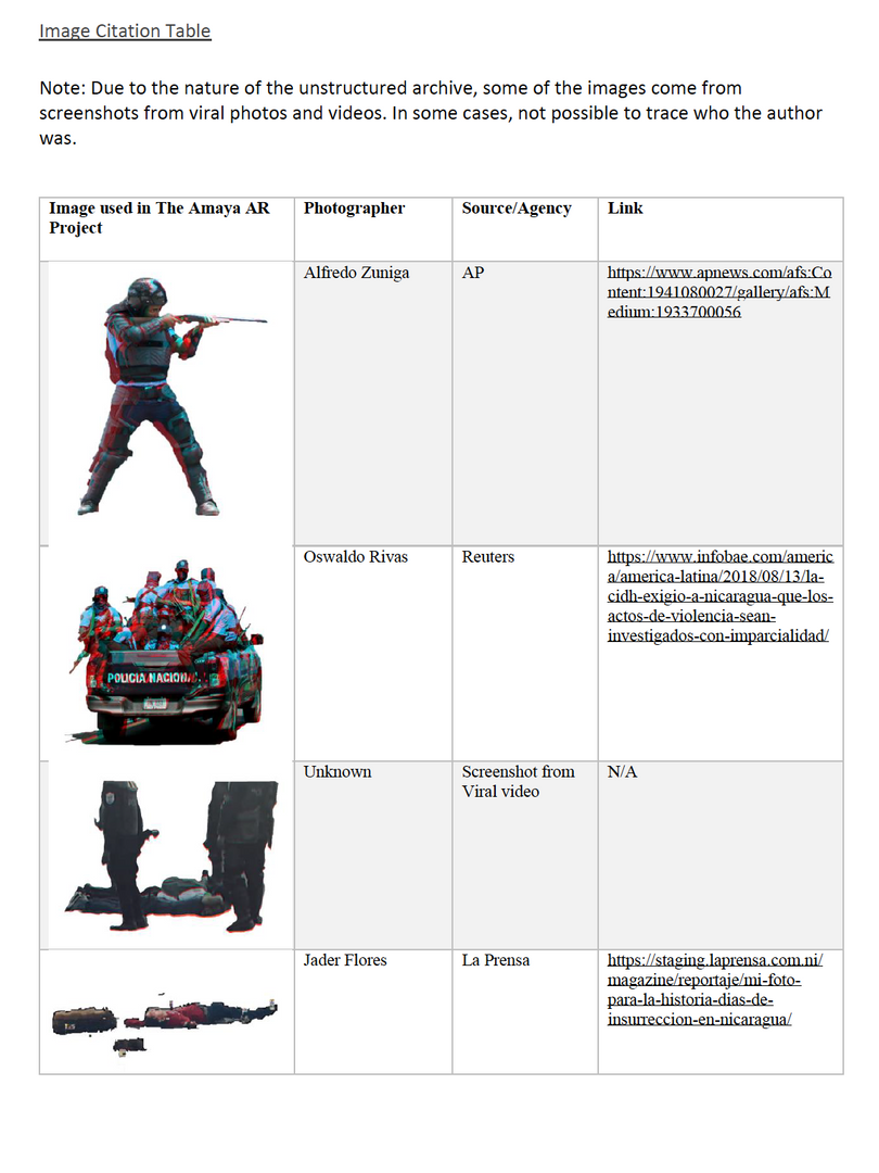 Image Citation Table 1