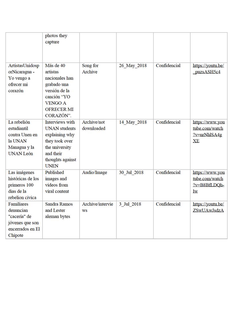 Video/Sound Citation Table 6