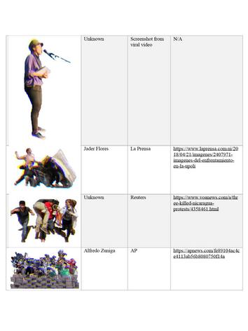 Image Citation Table 7