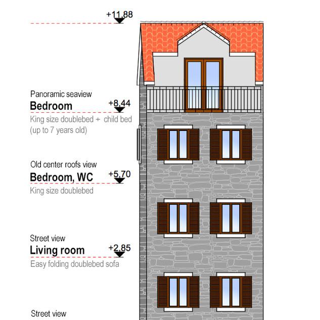 SolineHome Brela | House for rent | House plan