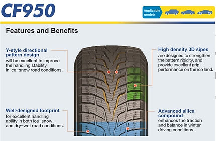 cf950-features.jpg