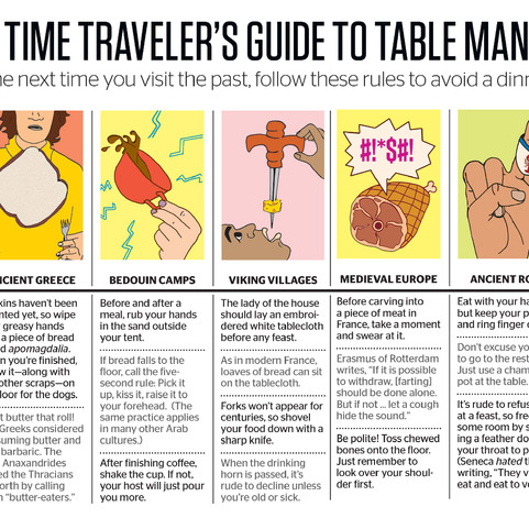 A Time Traveler's Guide to Table Manners