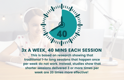 3x / week for 40 min each session