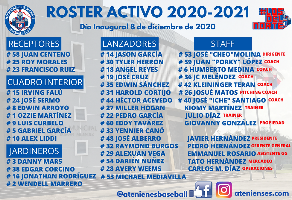 ROSTER OPENING DAY 2020-2021.png
