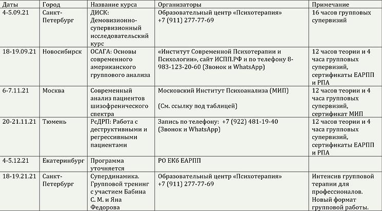 Выездные семинары.png
