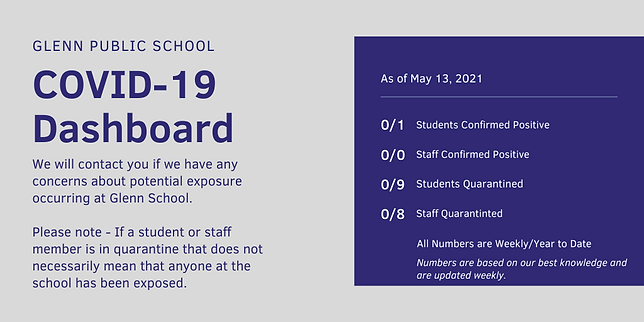 COVID Dashboard (42).png