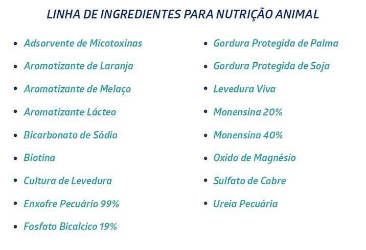 Ingredientes Topnutri Feed.png