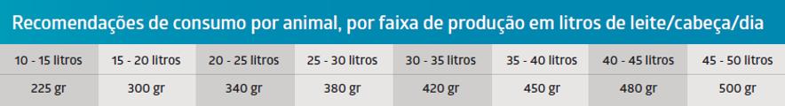 tabela consumo linha 400.png